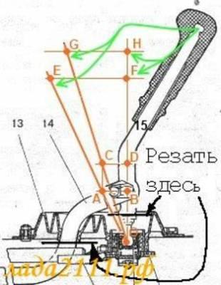 схема кулисы ваз 2109